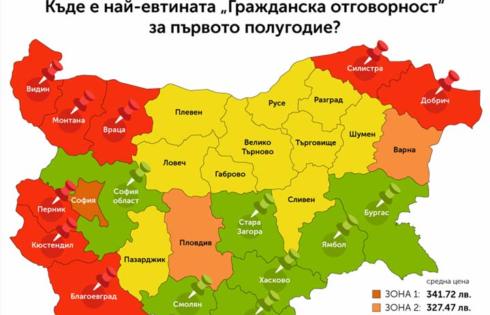 """средна цена за застраховката """"Гражданска отговорност"""" за първата половина на 2020 г. по населени места"""