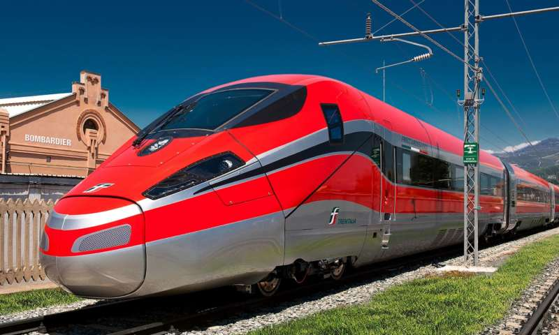 Production of high speed trains in Turkey-Production of high