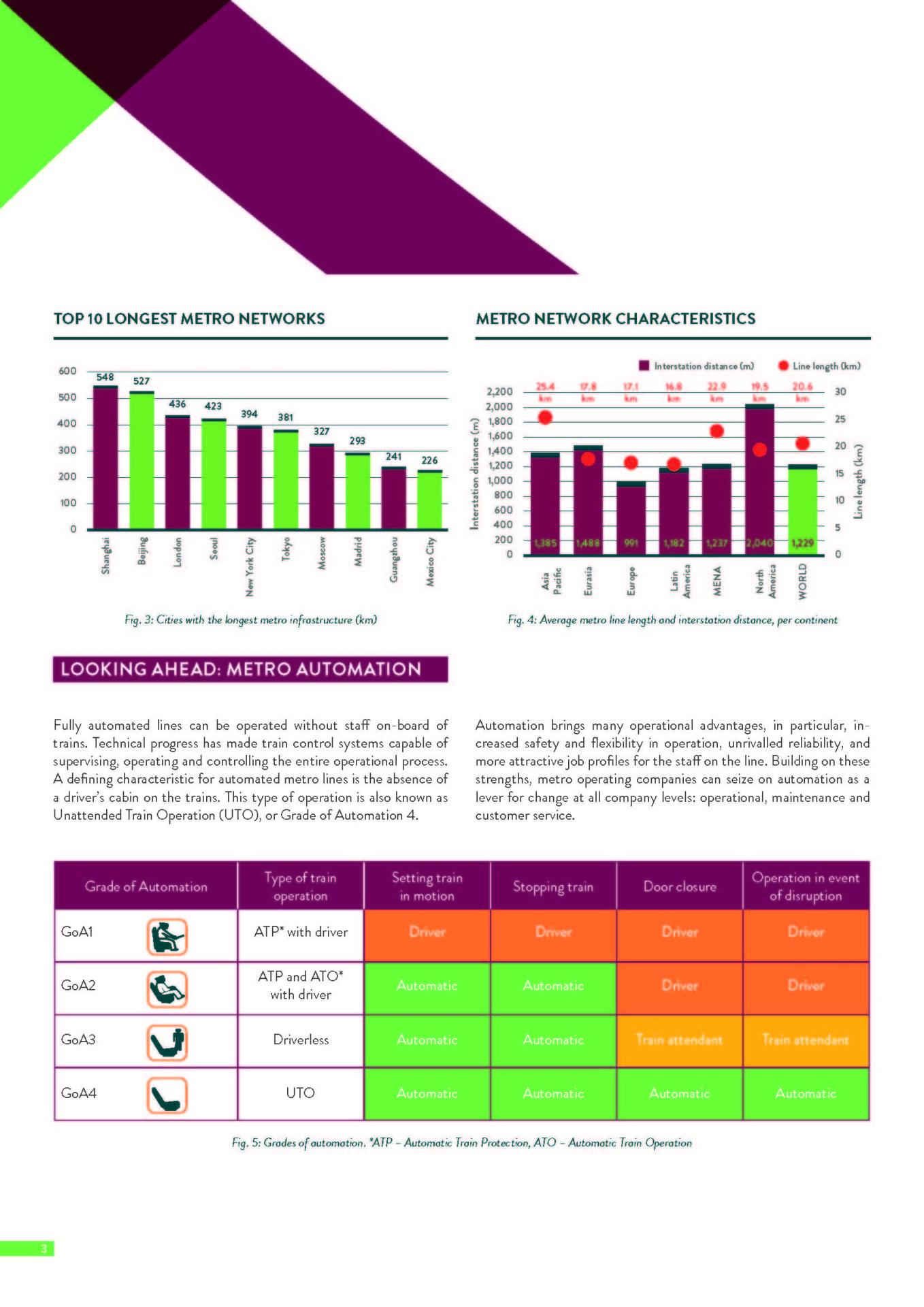 UITP-Statistic Brief-Metro-A4-WEB_0_Page_3